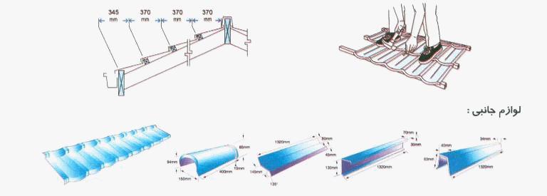 پهنه و موارد كاربردی سقف هاي شيبدار