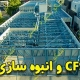 انبوه سازی و CFS