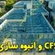 CFS و انبوه سازی